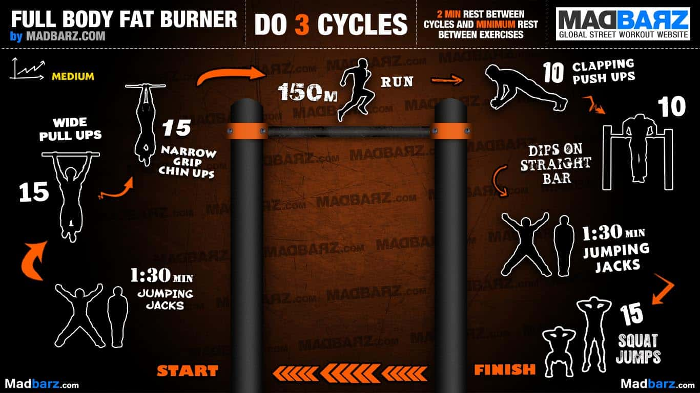Full Body Fat Burner
