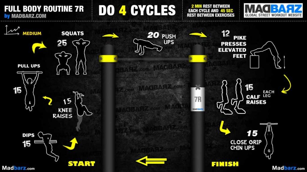 Full Body Routine 7R