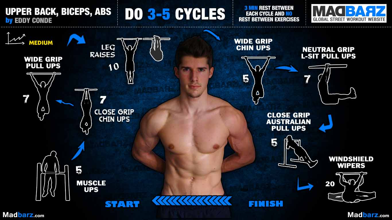 Upper Back Biceps Abs